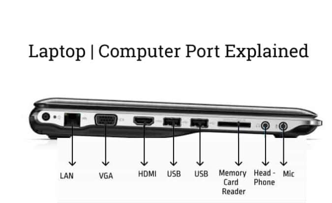 computer-laptop-port-and-thier-function
